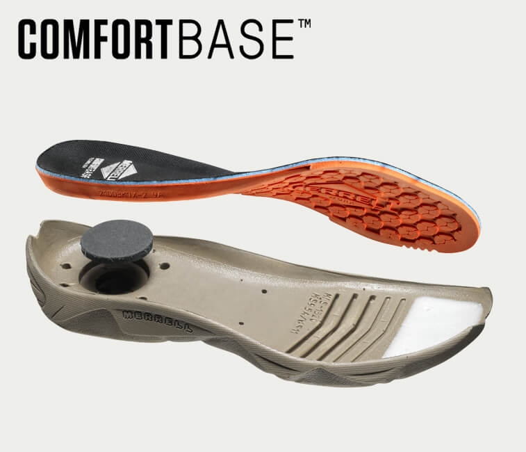 Exploded diagram of the COMFORTBASE footbed and midsole.