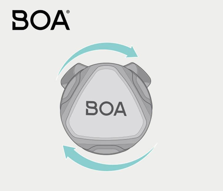 BOA logo and dial tech.