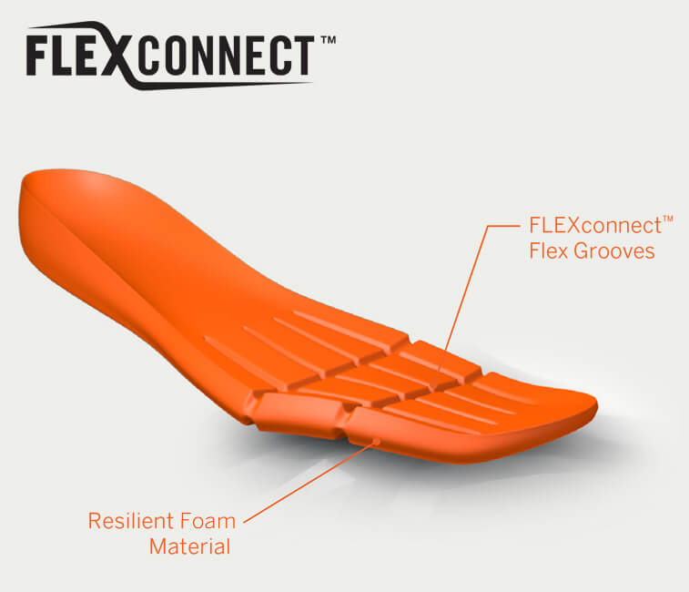 Diagram of Flexconnect technology calling out resilient foam material and Flex grooves.