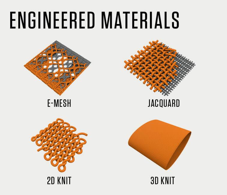 Engineered Materials: E-Mesh, Jacquard, 2D Knit, 3D Knit.